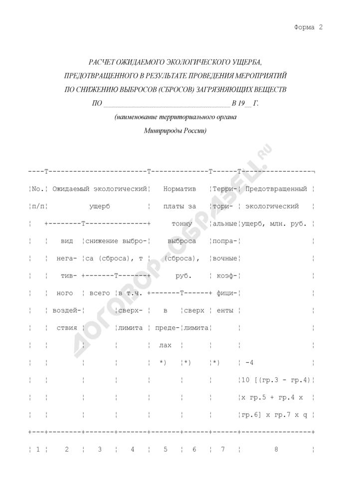Расчет ожидаемого экологического ущерба, предотвращенного в результате проведения мероприятий по снижению выбросов (сбросов) загрязняющих веществ. Форма N 2. Страница 1