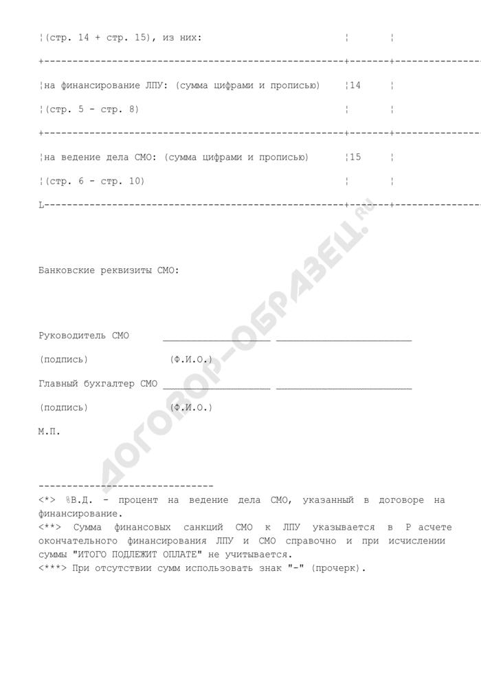 Расчет окончательного финансирования на цели обязательного медицинского страхования за оказанную медицинскую помощь жителям Московской области в лечебно-профилактических учреждениях областного подчинения. Страница 3