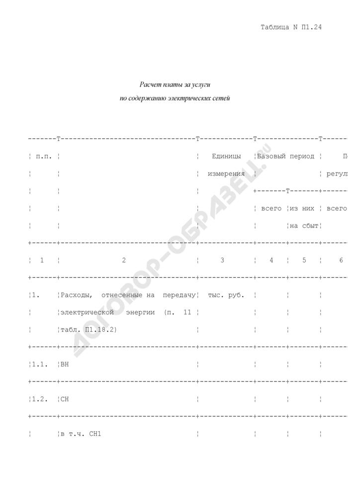 Расчет платы за услуги по содержанию электрических сетей (таблица N П1.24). Страница 1