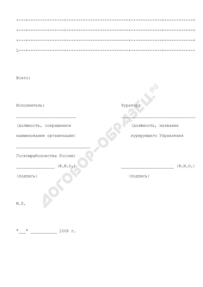 """Расчет по работам выполняемыми соисполнителями (приложение к протоколу согласования контрактной цены по государственному контракту на выполнение в 2008 году научно-исследовательских и опытно-конструкторских работ по направлению """"Проведение исследований в области экономики и управления рыбохозяйственным комплексом"""" для нужд госкомрыболовства России). Страница 2"""