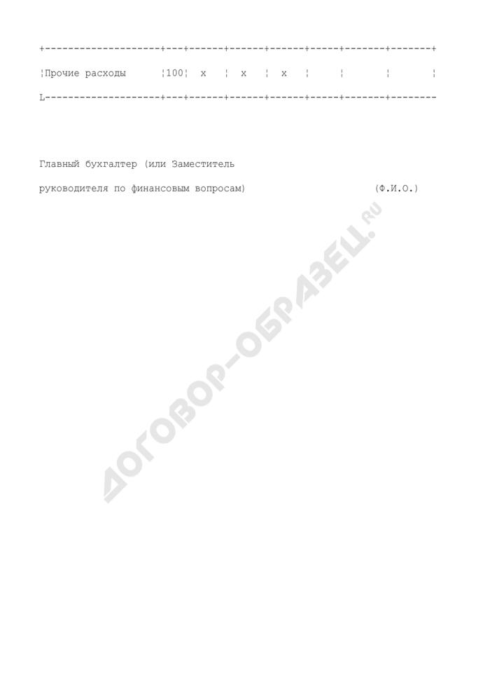 """Расчет по статье 290 """"Прочие расходы"""" по территориальным агентствам и научно-исследовательским институтам на год. Страница 3"""