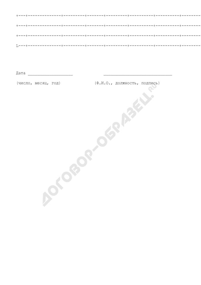 Примерный расчет потребности в дезинфекционных средствах для дезинфекции поверхностей способом протирания (орошения) на месяц. Страница 2