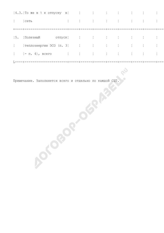 Расчет полезного отпуска тепловой энергии энергоснабжающей организации (производителя электроэнергии) (таблица N П1.7). Страница 3