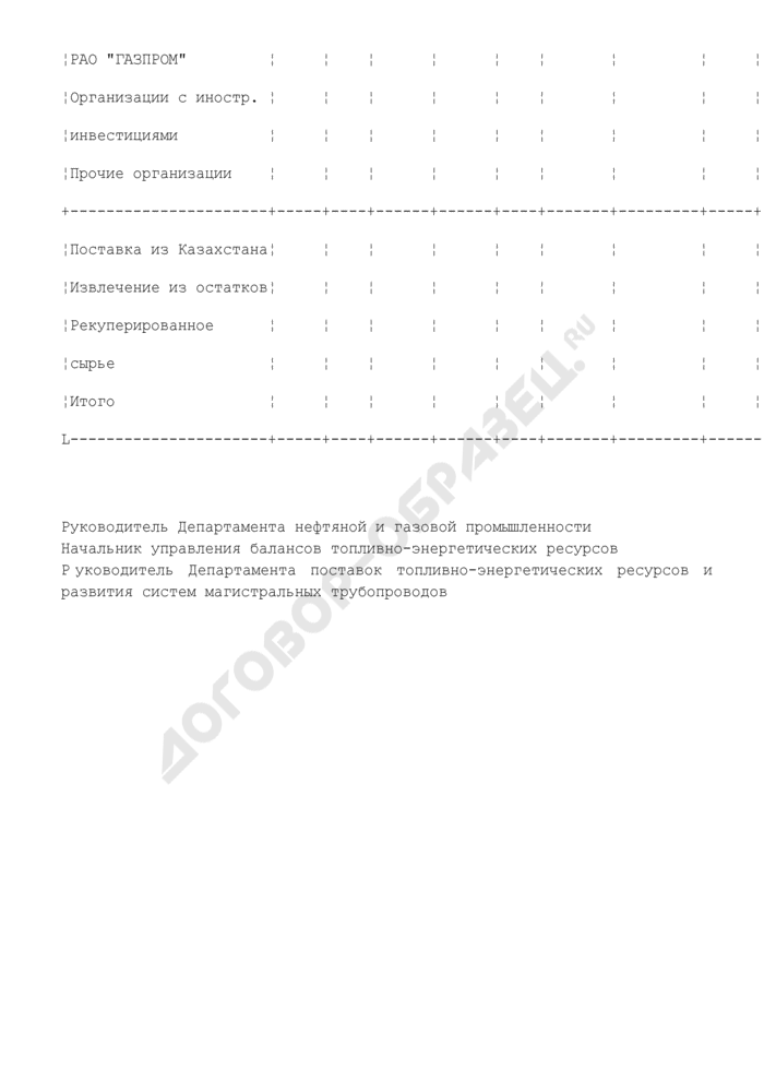 Расчет поставок по квартальному балансу нефтяного сырья Российской Федерации. Форма N 1. Страница 3