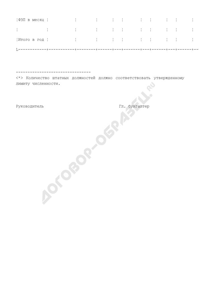 Расчет потребности фонда заработанной платы. Страница 2