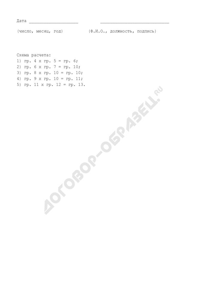 Примерный расчет потребности в дезинфицирующих средствах для дезинфекции поверхностей систем вентиляции и кондиционирования способом орошения на год. Страница 2