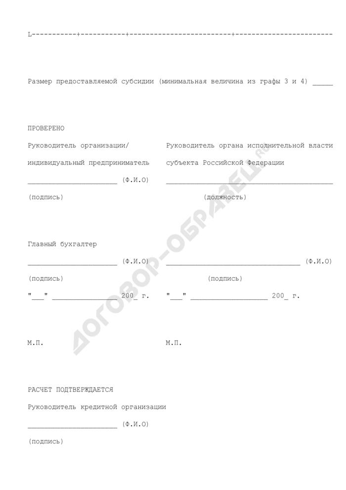 Расчет размера субсидии, предоставляемой субъекту малого предпринимательства из бюджета субъекта Российской Федерации, производящему товары, работы и услуги, предназначенные для экспорта, по кредиту, привлеченному в российских рублях в российских банках. Форма N 9. Страница 3