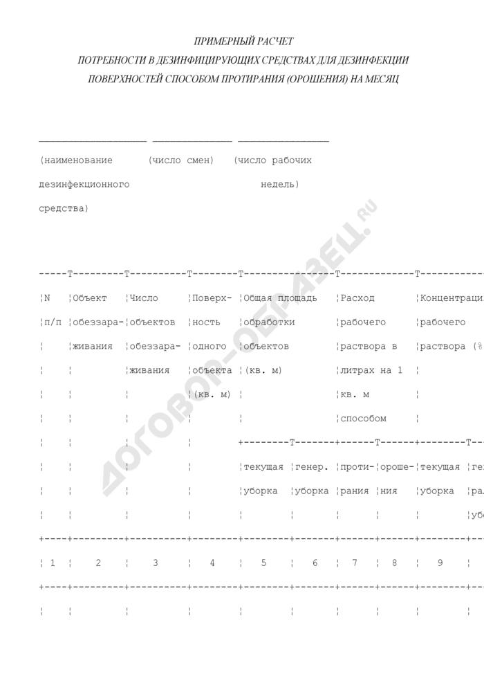 Примерный расчет потребности в дезинфицирующих средствах для на месяц дезинфекции поверхностей способом протирания (орошения) объекта культуры г. Москвы. Страница 1