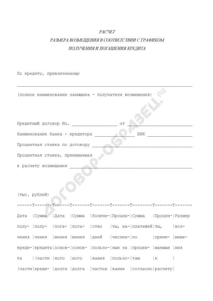 Расчет размера компенсации в соответствии с графиком получения и погашения кредита на приобретение морских, речных и воздушных судов. Страница 1
