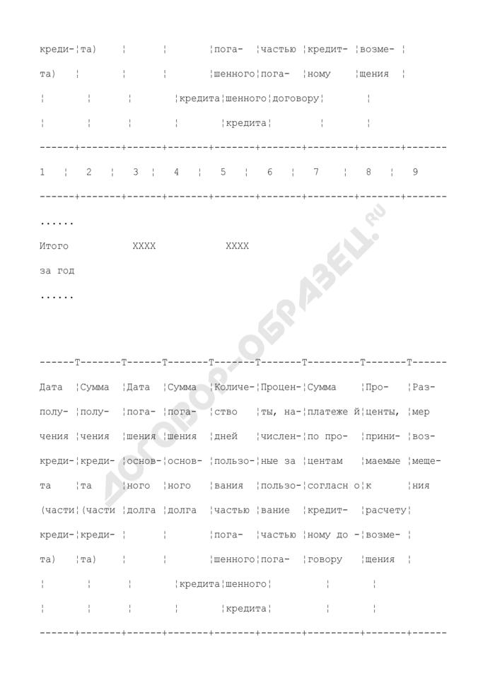 Расчет размера компенсации в соответствии с графиком получения и погашения кредита на приобретение морских, речных и воздушных судов. Страница 2