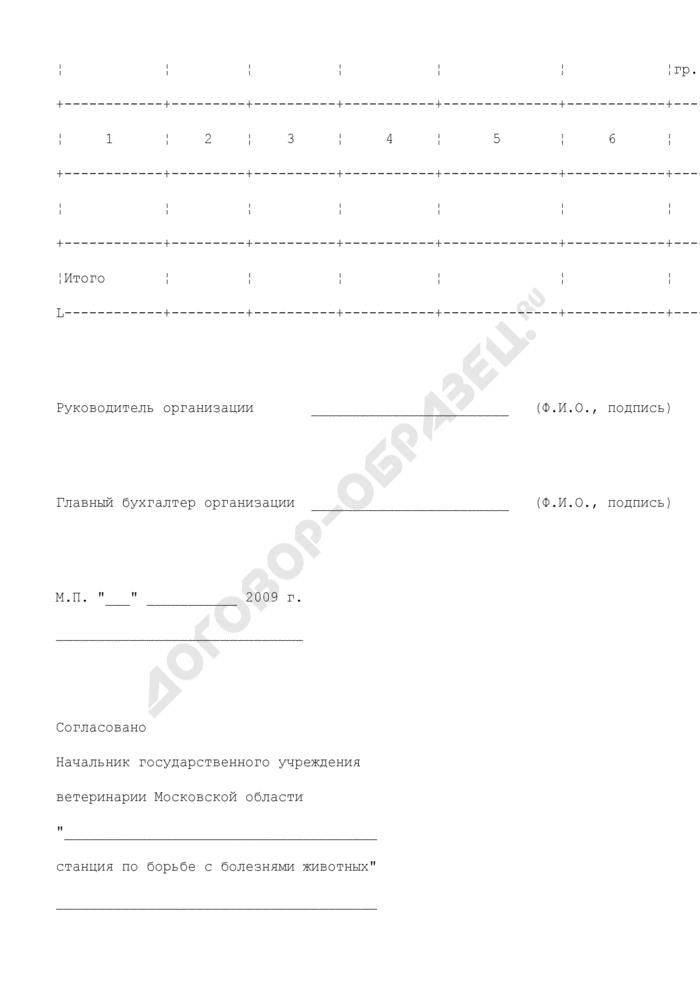 Расчет размера субсидий из бюджета Московской области на компенсацию части затрат на приобретение ветпрепаратов, дезсредств и ветинструментария. Страница 2