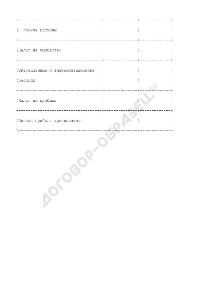 Расчет размера арендной платы за арендуемые основные средства. Страница 2