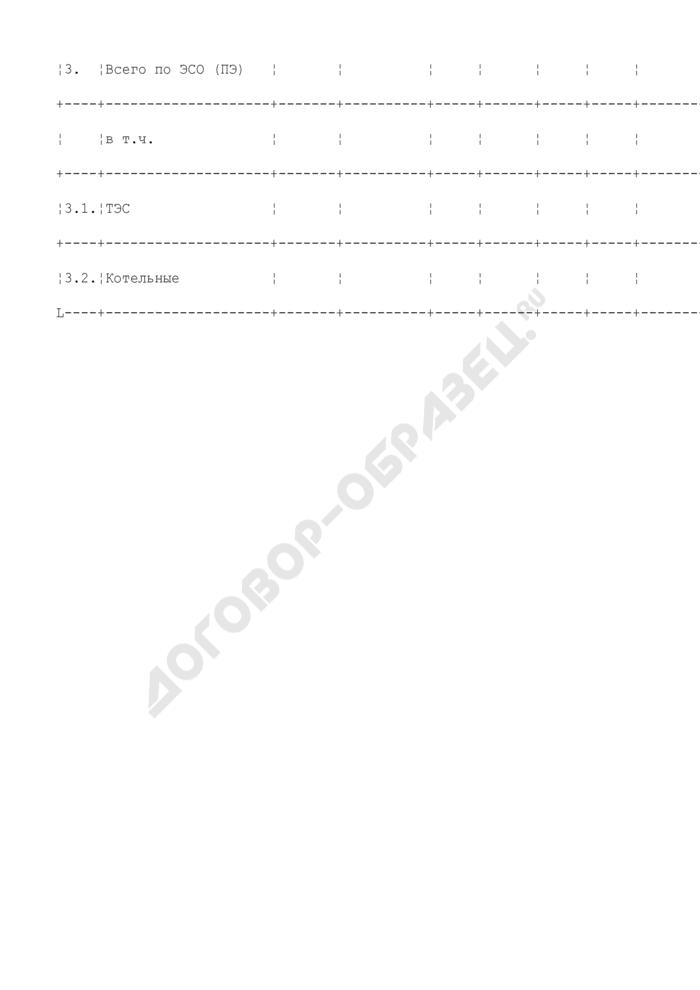 Расчет расхода топлива по электростанциям (котельным) (таблица N П1.9). Страница 3