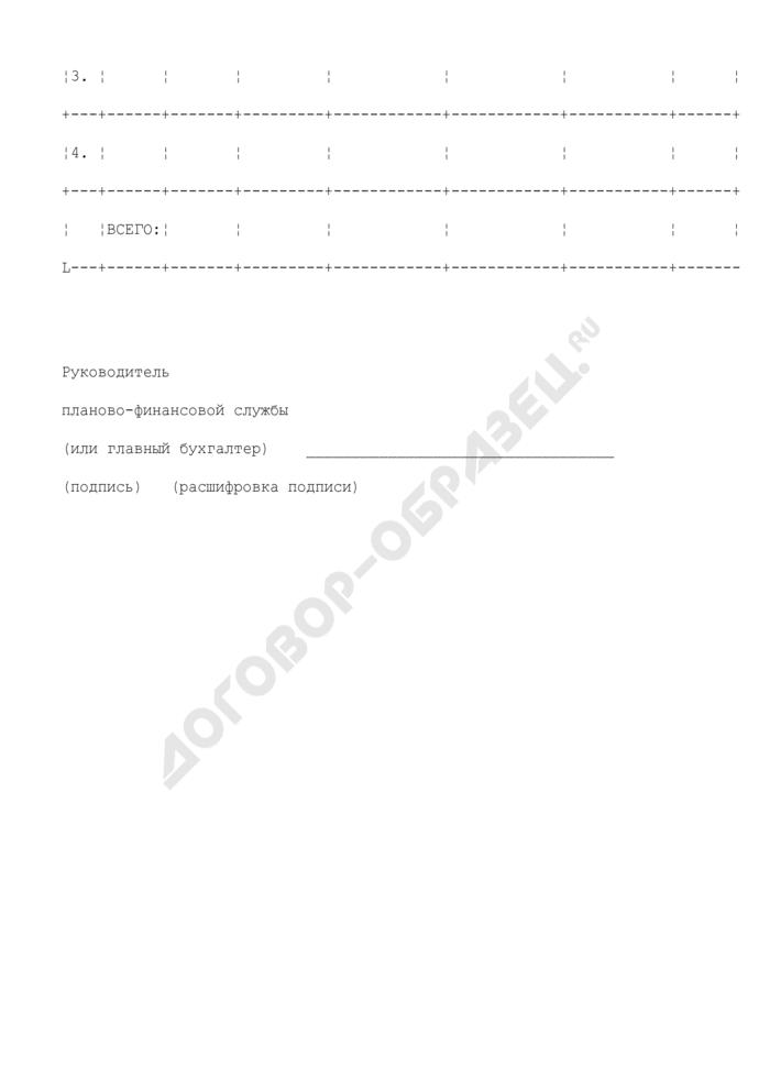 """Расчет расходов бюджетного учреждения по статье 226-2 """"Расходы на обязательное страхование гражданской ответственности владельцев транспортных средств"""". Форма N 21. Страница 2"""