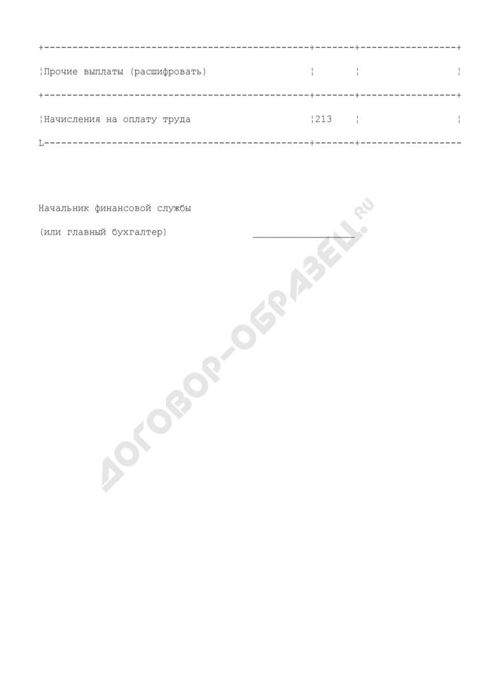 """Расчет расходов по статье 210 """"Оплата труда и начисления на выплаты по оплате труда"""" территориальных органов и бюджетных учреждений Минпромторга России. Форма N 2. Страница 3"""