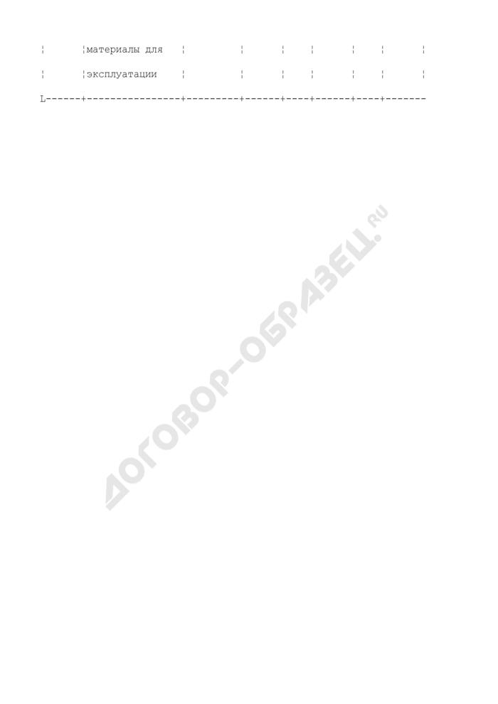 Расчет расходов на сырье и материалы для эксплуатации. Форма N 7. Страница 2
