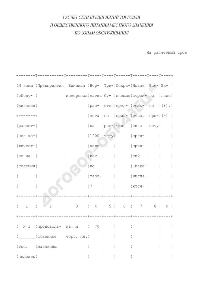 Расчет сети предприятий торговли и общественного питания местного значения по зонам обслуживания (на расчетный срок). Форма N 13. Страница 1