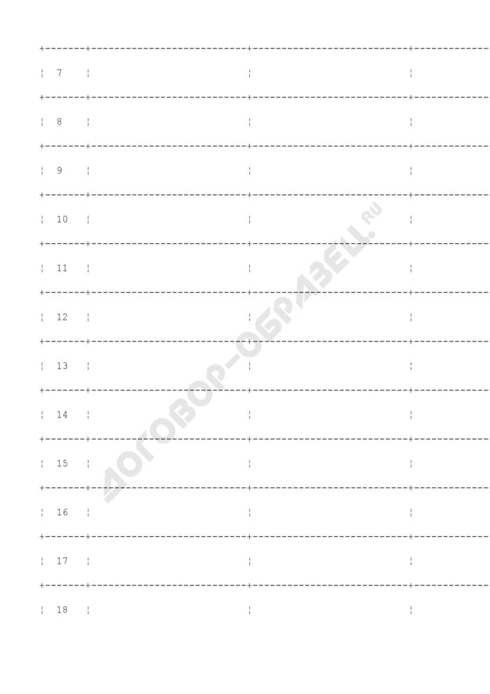 Расчет среднесписочной численности работников организации. Страница 2