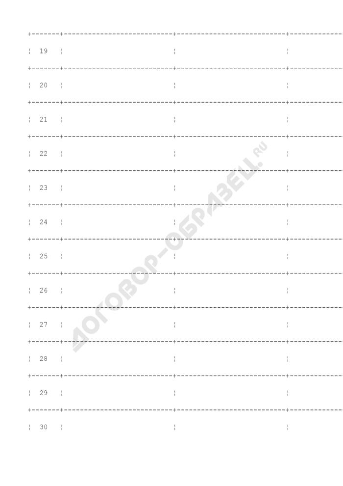 Расчет среднесписочной численности работников организации. Страница 3