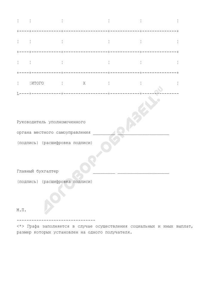Расчет средств для перечисления в бюджет муниципального образования Московской области. Страница 3