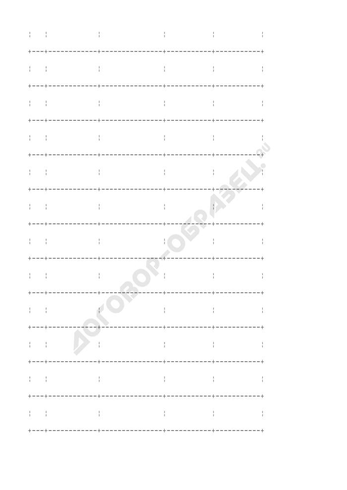 Расчет средств для перечисления межбюджетного трансферта в бюджет муниципального образования Московской области. Страница 2