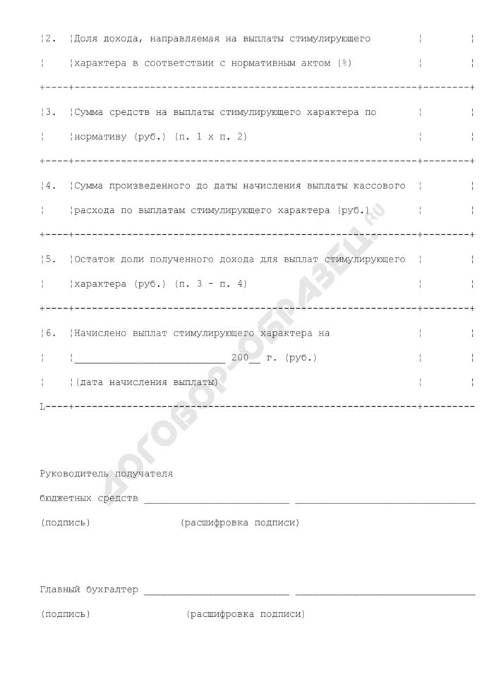 Расчет средств, направляемых получателем бюджетных средств на территории Московской области на выплаты стимулирующего характера за счет доходов, утвержденных в качестве источника для осуществления выплат стимулирующего характера. Страница 2
