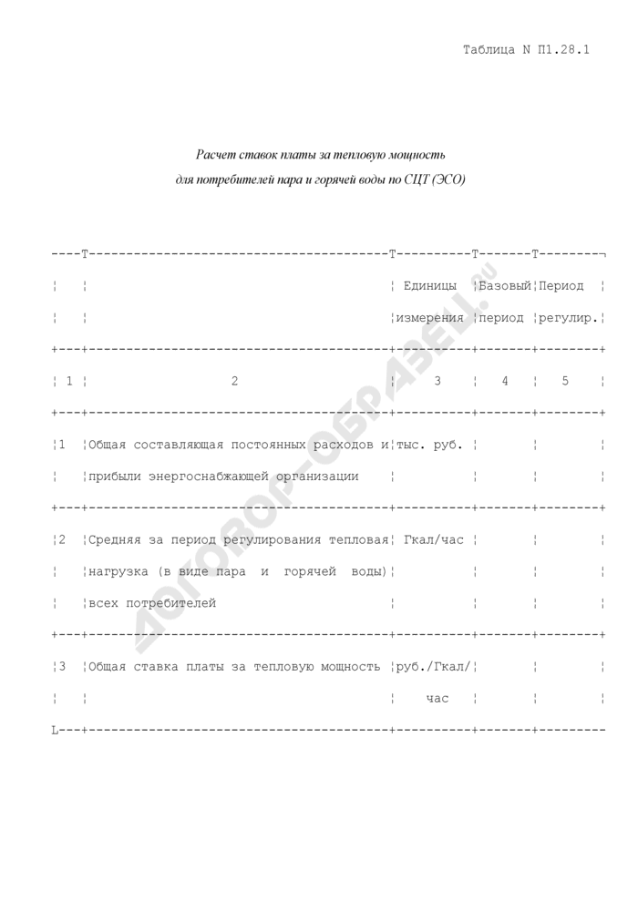 Расчет ставок платы за тепловую мощность для потребителей пара и горячей воды по системе центрального теплоснабжения (энергоснабжающей организации) (таблица N П1.28.1). Страница 1
