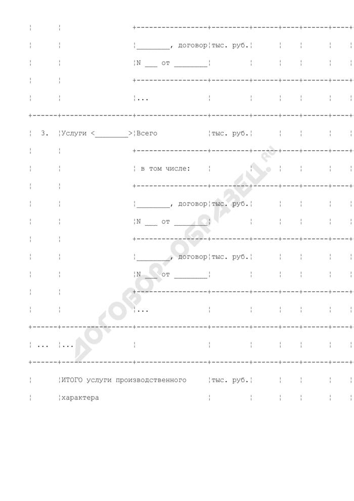 Расчет стоимости услуг производственного характера. Форма N 10. Страница 3