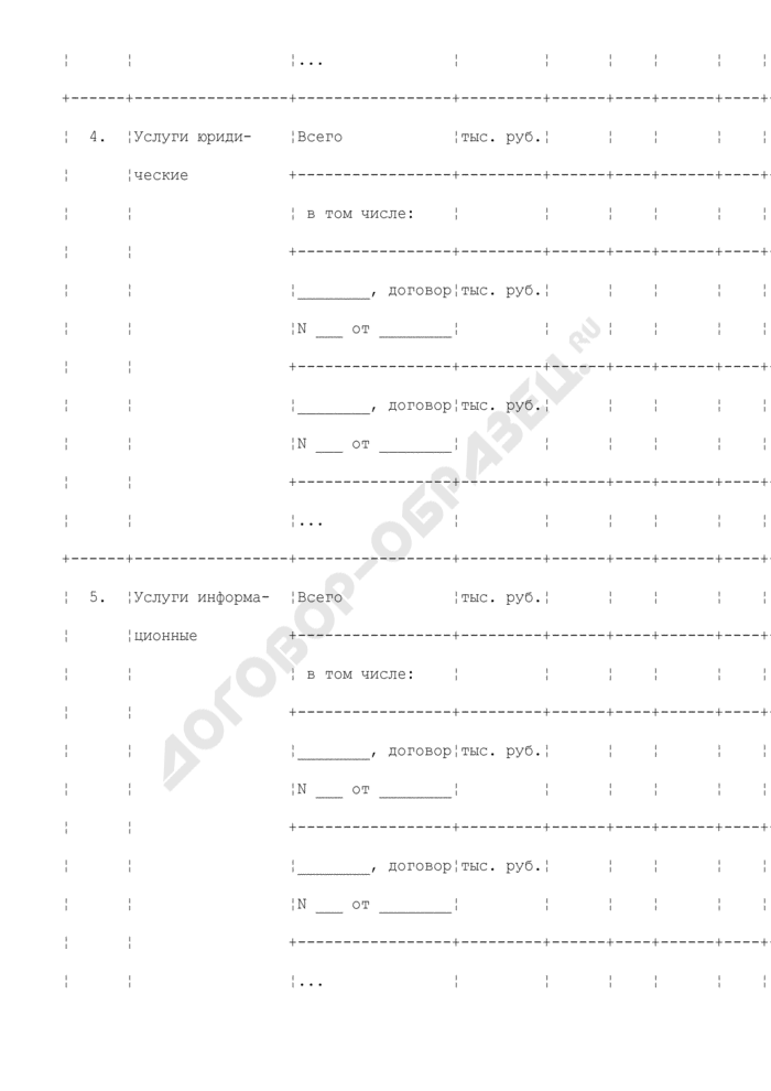 Расчет стоимости услуг непроизводственного характера. Форма N 11. Страница 3