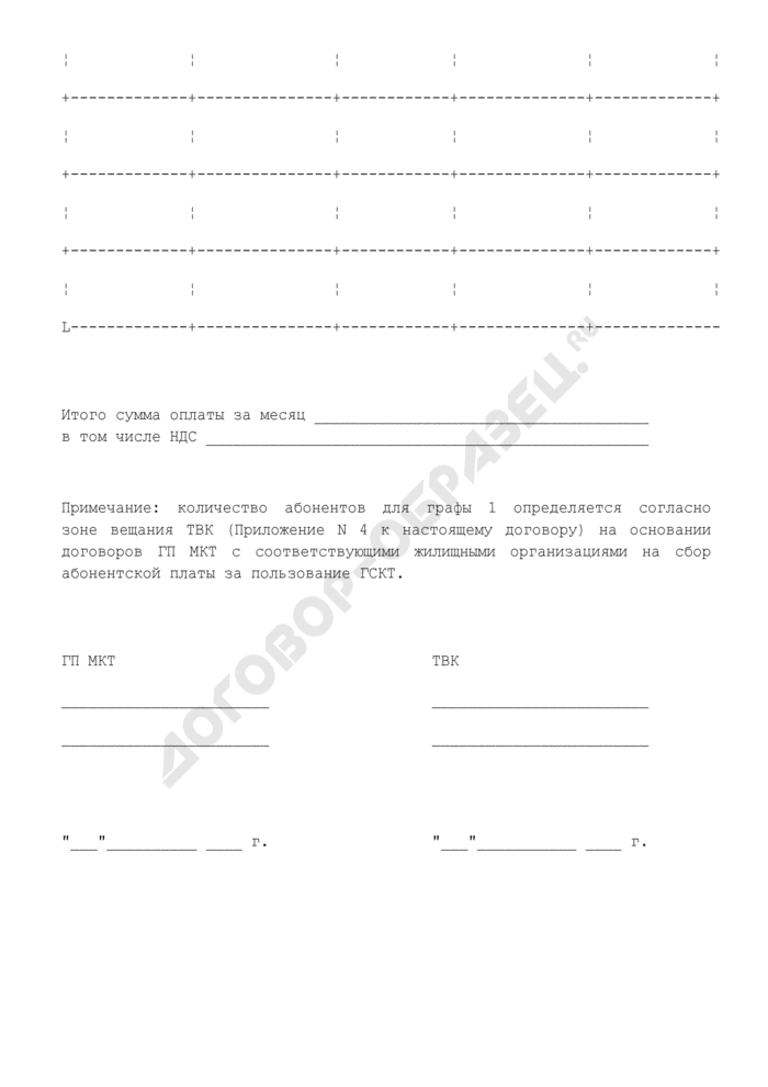 Расчет суммы оплаты за месяц (приложение к типовому договору на оказание услуг по трансляции телевизионных программ по единому городскому телевизионному каналу в городских сетях кабельного телевидения). Страница 2