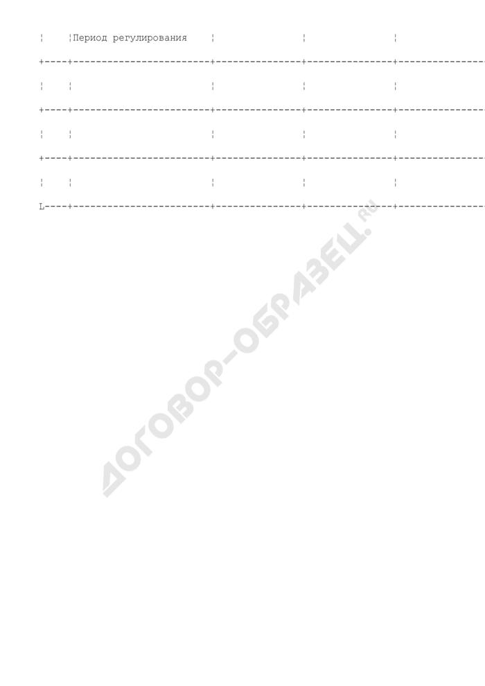 Расчет суммы платы на услуги по организации функционирования и развитию ЕЭС России, оперативно-диспетчерскому управлению в электроэнергетике, организации функционирования торговой системы оптового рынка электрической энергии (мощности), передаче электрической энергии по единой национальной (общероссийской) электрической сети (таблица N П1.13). Страница 2