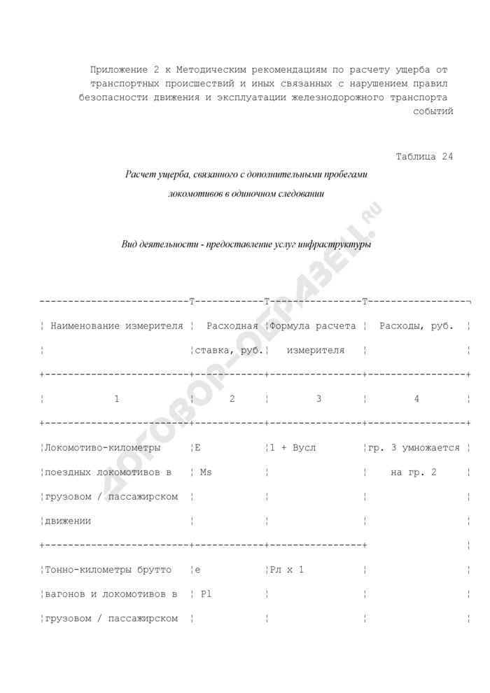 Расчет ущерба от внеплановых задержек и простоев поездов на участках по видам деятельности. расчет ущерба, связанного с дополнительными пробегами локомотивов в одиночном следовании (вид деятельности - предоставление услуг инфраструктуры). Страница 1