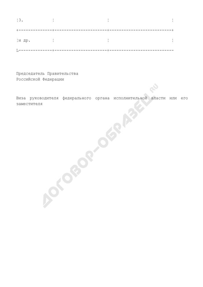 Проект распоряжения о присвоении классного чина государственной гражданской службы Российской Федерации федеральному государственному гражданскому служащему. Страница 2