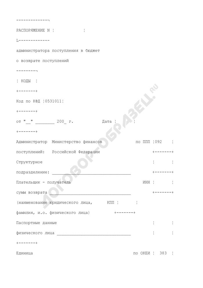 Распоряжение администратора поступления в бюджет о возврате поступлений (излишне уплаченной суммы). Страница 1