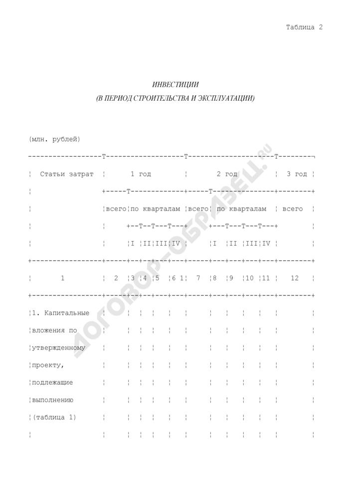 Инвестиции в период строительства и эксплуатации (приложение к бизнес-плану, представляемому претендентом в составе заявки на участие в конкурсном распределении централизованных инвестиционных ресурсов). Страница 1