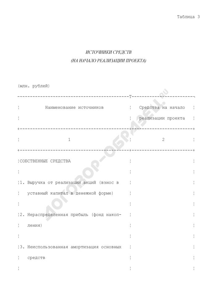 Источники средств (на начало реализации проекта) (приложение к бизнес-плану, представляемому претендентом в составе заявки на участие в конкурсном распределении централизованных инвестиционных ресурсов). Страница 1