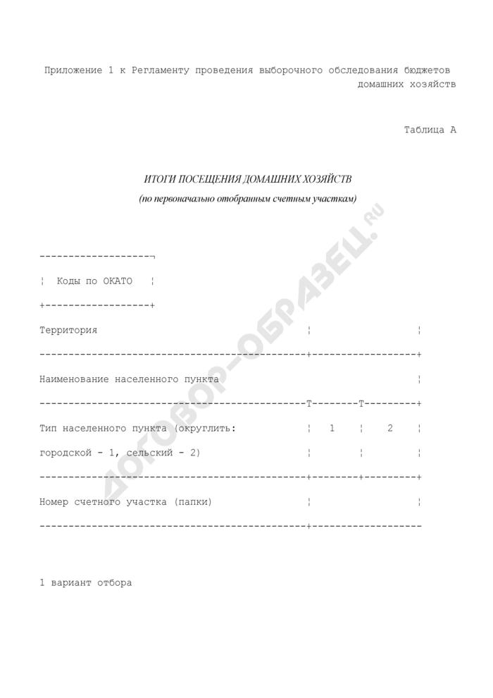 Итоги посещения домашних хозяйств (по первоначально отобранным счетным участкам). Страница 1