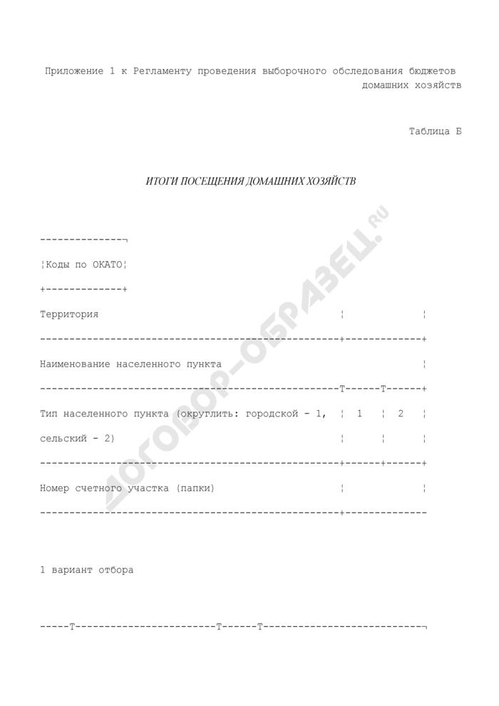 Итоги посещения домашних хозяйств (по вновь введенным счетным участкам). Страница 1