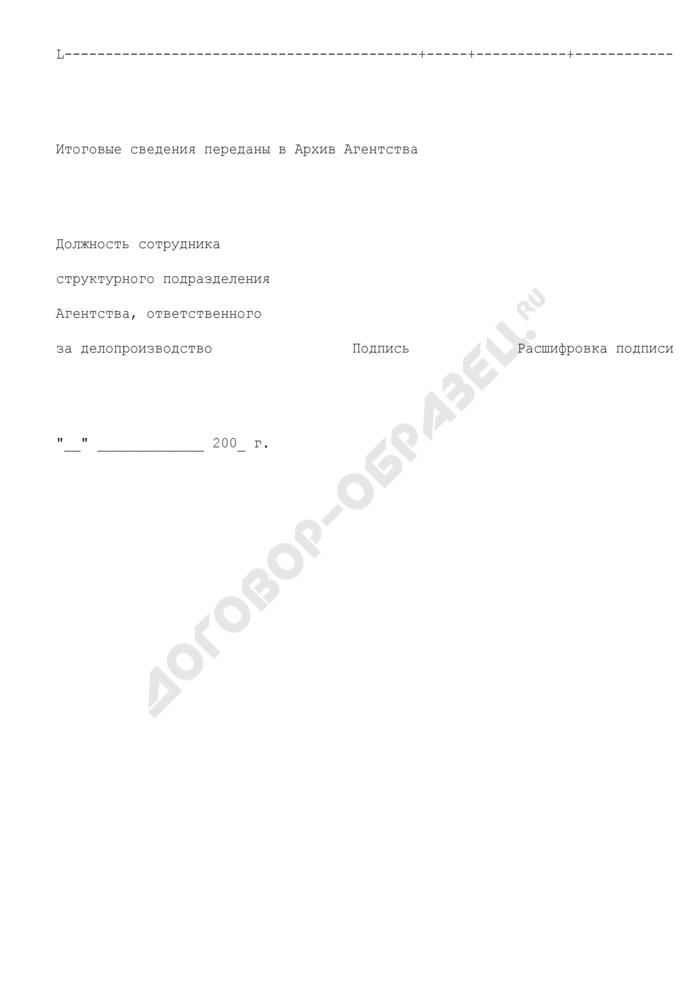 Итоговая запись о завершенных делах структурного подразделения Федерального агентства по обустройству государственной границы Российской Федерации. Страница 2