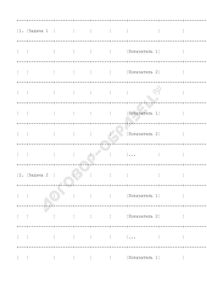 Итоговая форма оценки результатов реализации долгосрочной целевой программы городского округа Рошаль Московской области. Страница 2