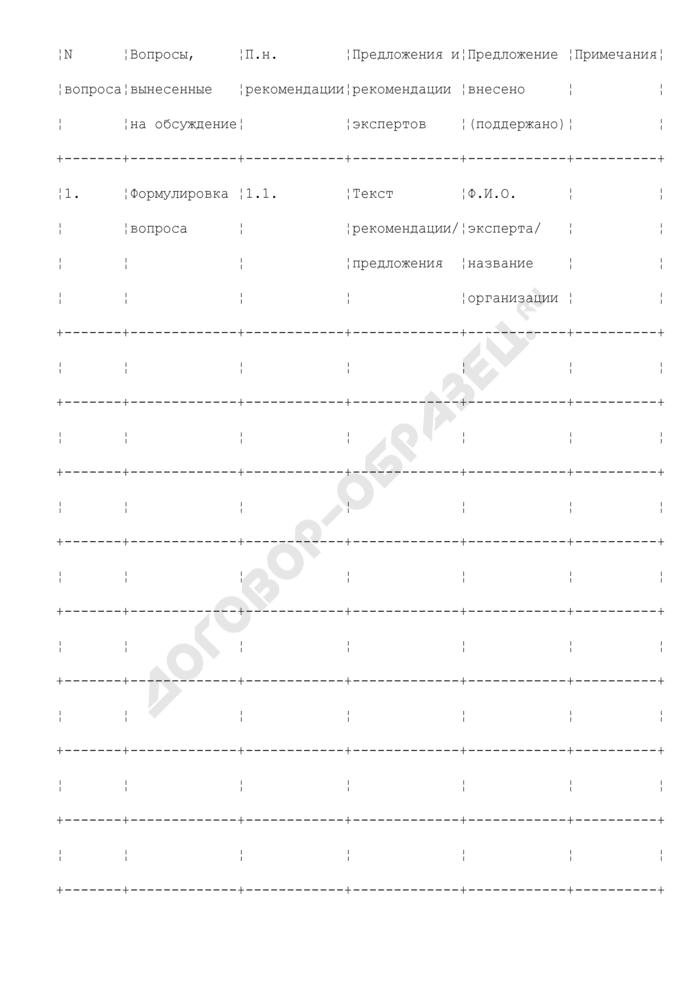 Итоговый документ публичных слушаний в Солнечногорском муниципальном районе Московской области. Страница 2