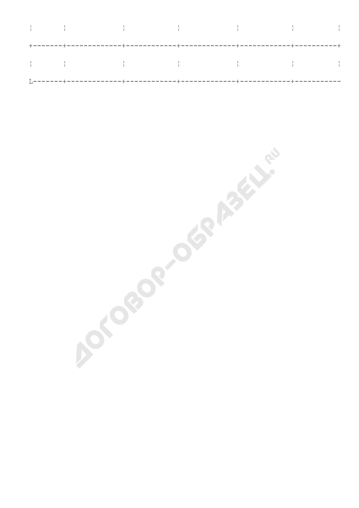 Итоговый документ публичных слушаний в Солнечногорском муниципальном районе Московской области. Страница 3