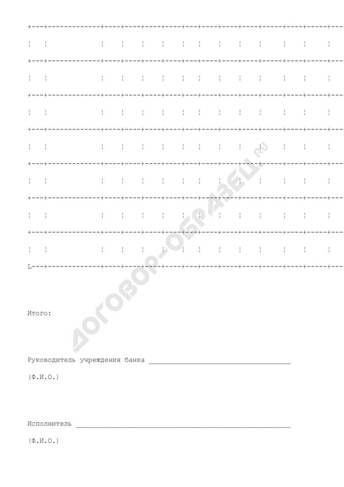 Календарь выдач наличных денег на заработную плату, выплаты социального характера и стипендии (по дням). Страница 2