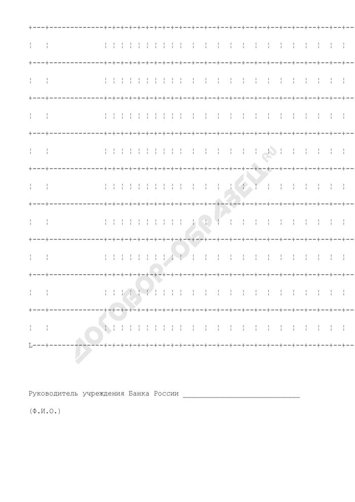 Календарь выдач наличных денег на заработную плату, выплаты социального характера и стипендии (по месяцам). Страница 2