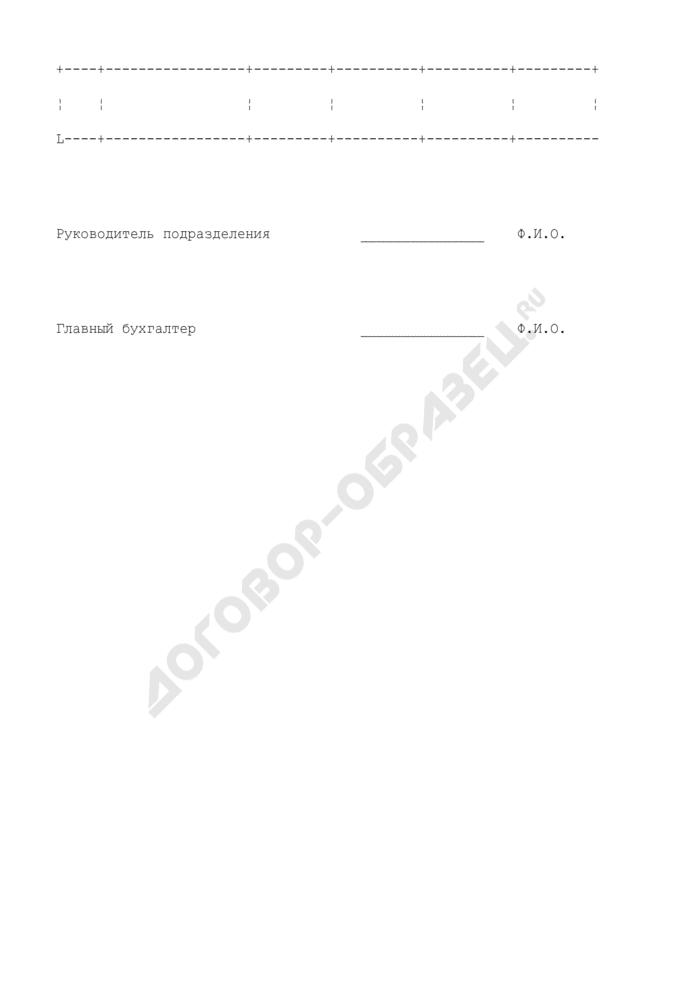 Калькуляция на выполнение работ по текущему отцепочному ремонту грузовых вагонов (приложение к договору на выполнение работ по текущему отцепочному ремонту грузовых вагонов). Страница 3