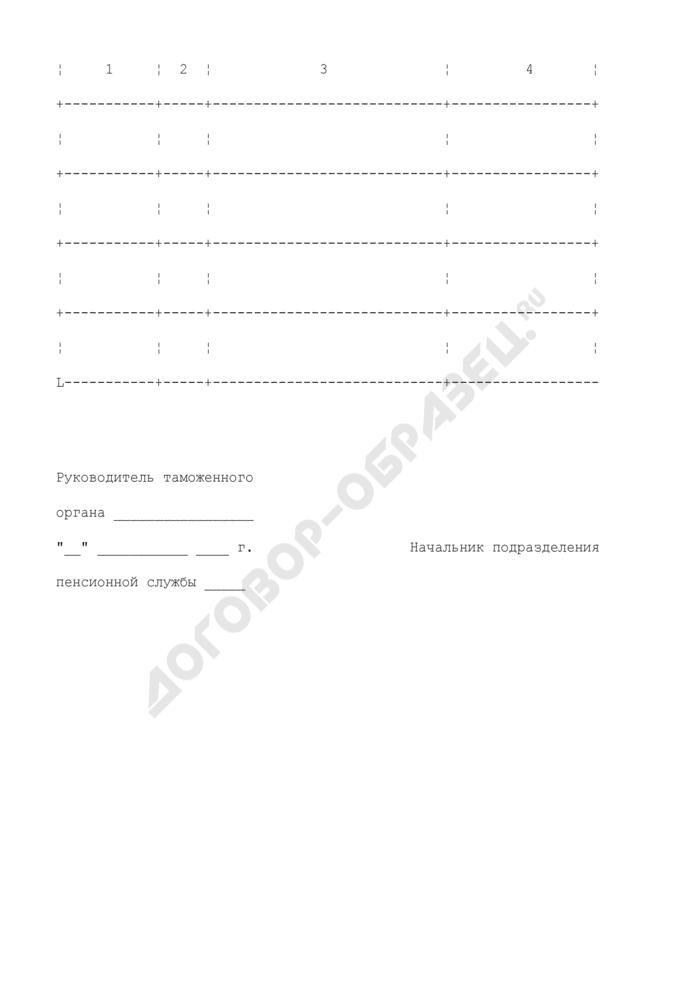 Карточка учета удержаний. Страница 3