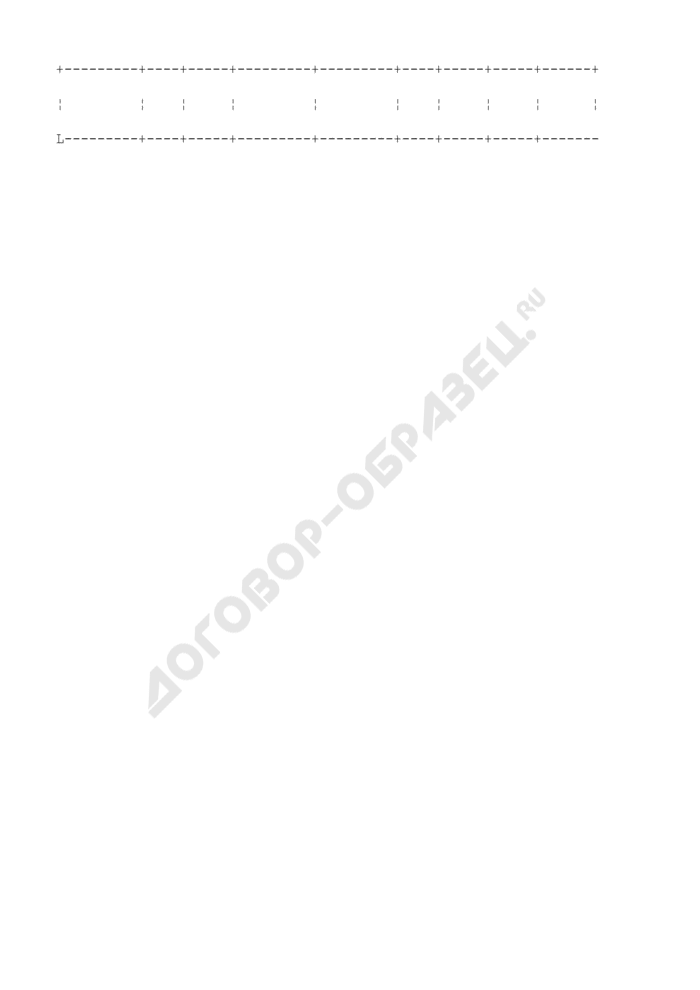 Карточка учета запасных частей. Форма N 5. Страница 2