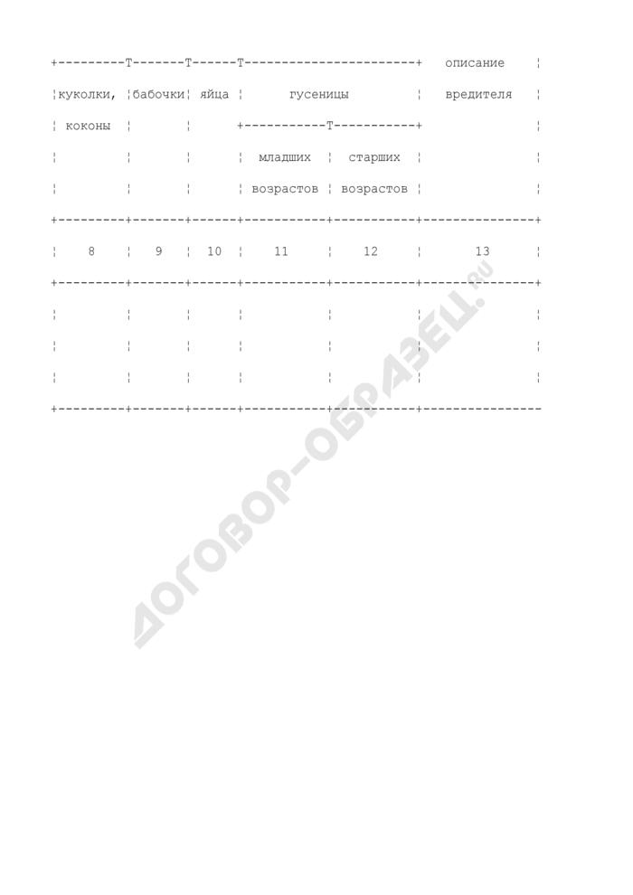 Карточка учета хвое- и листогрызущих вредителей при наземном лесопатологическом обследовании. Форма N 15. Страница 2