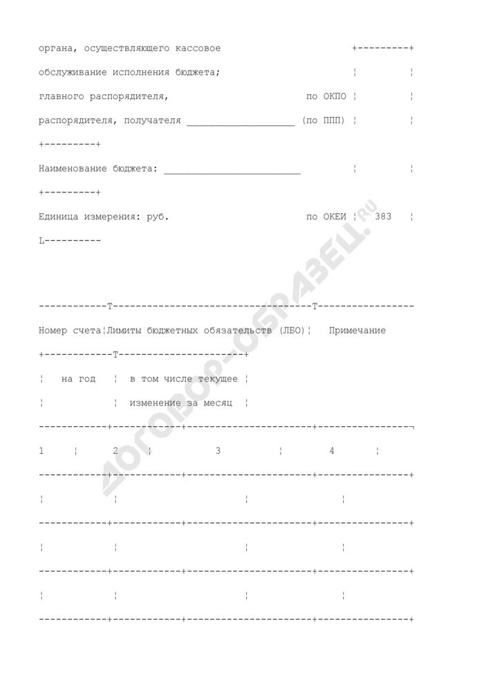 Карточка учета лимитов бюджетных обязательств для ведения бюджетного учета для органов государственной власти Российской Федерации, федеральных государственных учреждений. Страница 2
