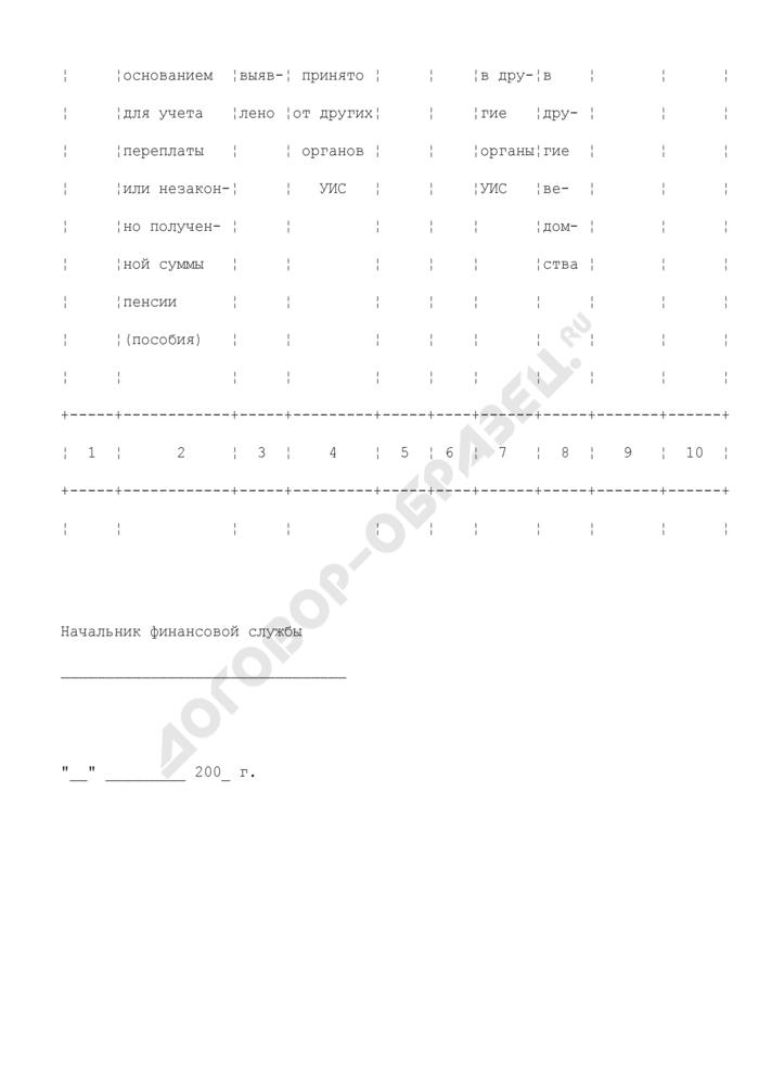 Карточка учета переплат и незаконно полученных сумм ежемесячного социального пособия по делу о выплате ежемесячного социального пособия. Страница 2
